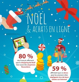 Shopping de Noël et comportements à risques