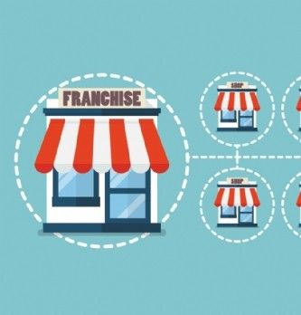 La franchise:  un simple copier-coller ?
